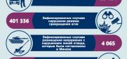 """Обложка для инфографики """"Деятельность СММ ОБСЕ в 2017 году в цифрах"""" (OSCE)"""