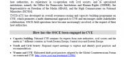 OSCE Activities