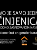 Montenegro joins the global campaign on 16 Days of Activism against Gender Based Violence. This video campaign is supported by the OSCE Mission to Montenegro, in partnership with the Ministry for Human and Minority Rights.