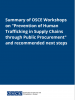 This publication summarizes a series of nine workshops the OSCE held that focused on the role governments can play in combating human trafficking and labour exploitation in global supply chains.